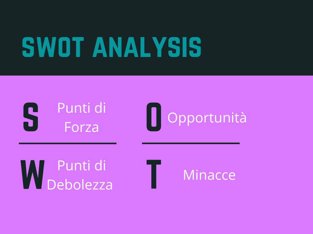 Hot Pink and Black SWOT Analysis Chart
