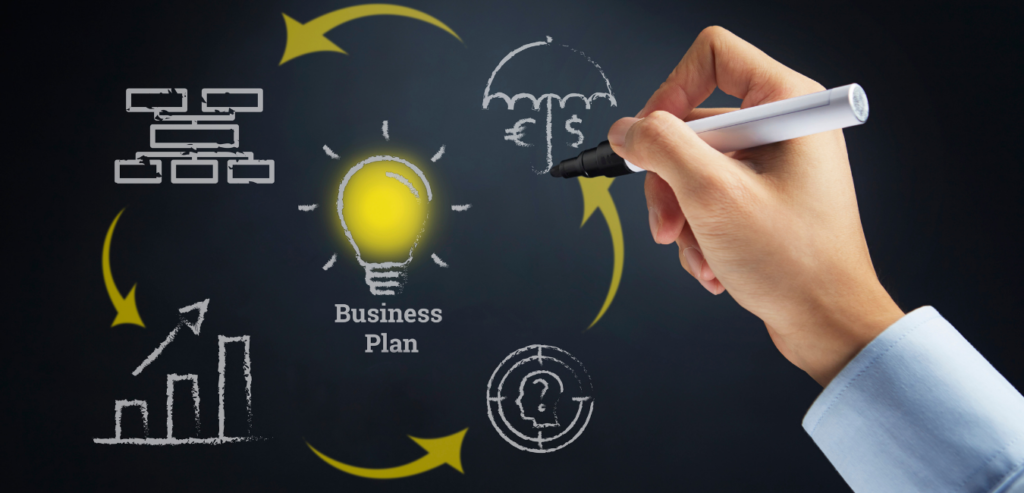 business plan, l'immagine descrive le varie fasi del business plan